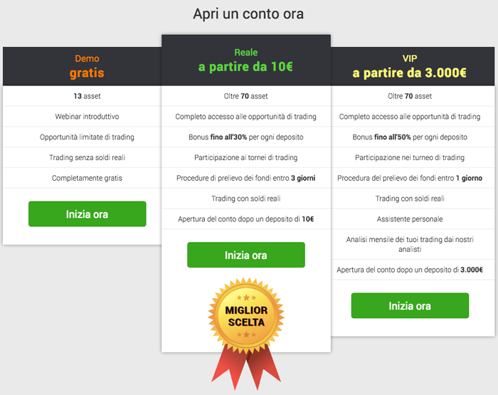 iq-option-tipi-conto